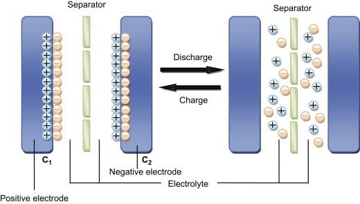 Super_capacitador_ch1